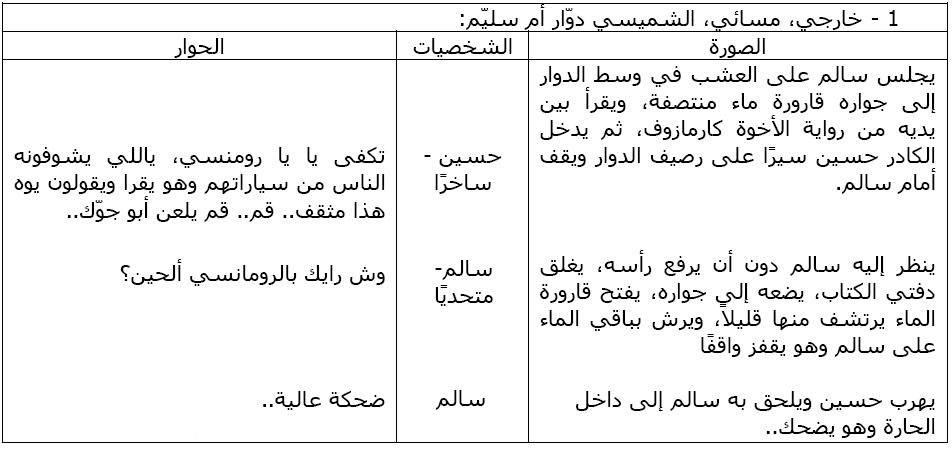 مشهد1، مثال